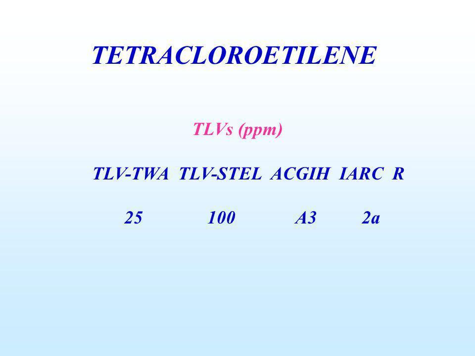 TETRACLOROETILENE TLVs (ppm) TLV-TWA TLV-STEL ACGIH IARC R 25 100 A3 2a