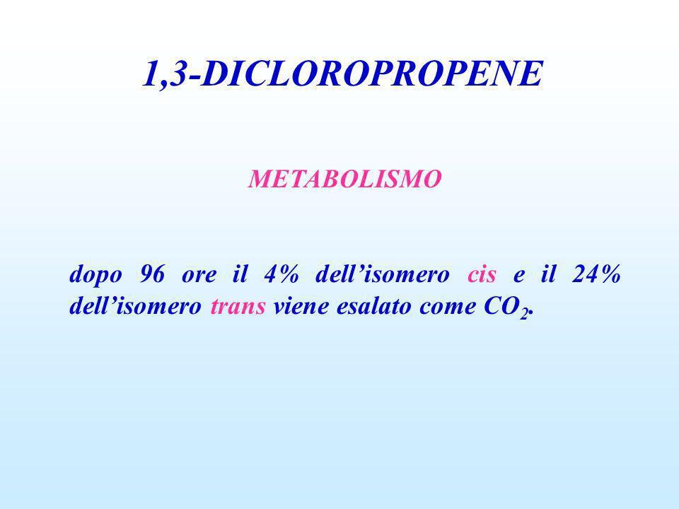 1,3-DICLOROPROPENE METABOLISMO dopo 96 ore il 4% dellisomero cis e il 24% dellisomero trans viene esalato come CO 2.