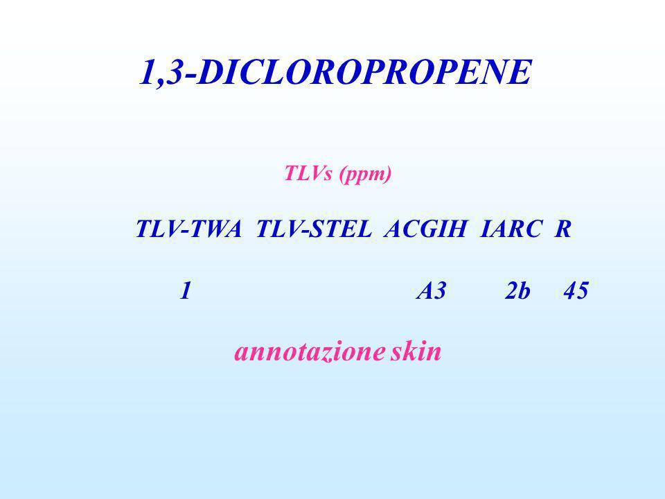1,3-DICLOROPROPENE TLVs (ppm) TLV-TWA TLV-STEL ACGIH IARC R 1 A3 2b 45 annotazione skin