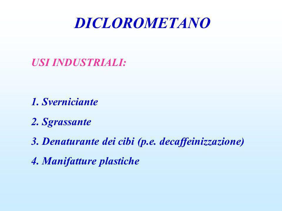 DICLOROMETANO USI INDUSTRIALI: 1. Sverniciante 2. Sgrassante 3. Denaturante dei cibi (p.e. decaffeinizzazione) 4. Manifatture plastiche