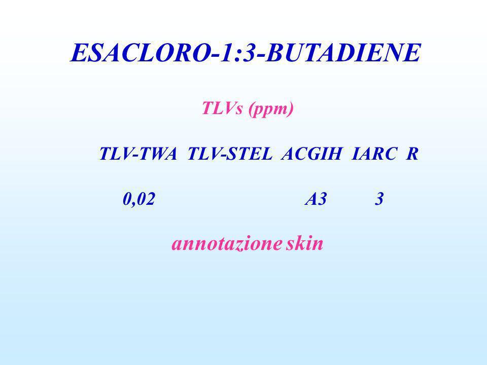 ESACLORO-1:3-BUTADIENE TLVs (ppm) TLV-TWA TLV-STEL ACGIH IARC R 0,02 A3 3 annotazione skin