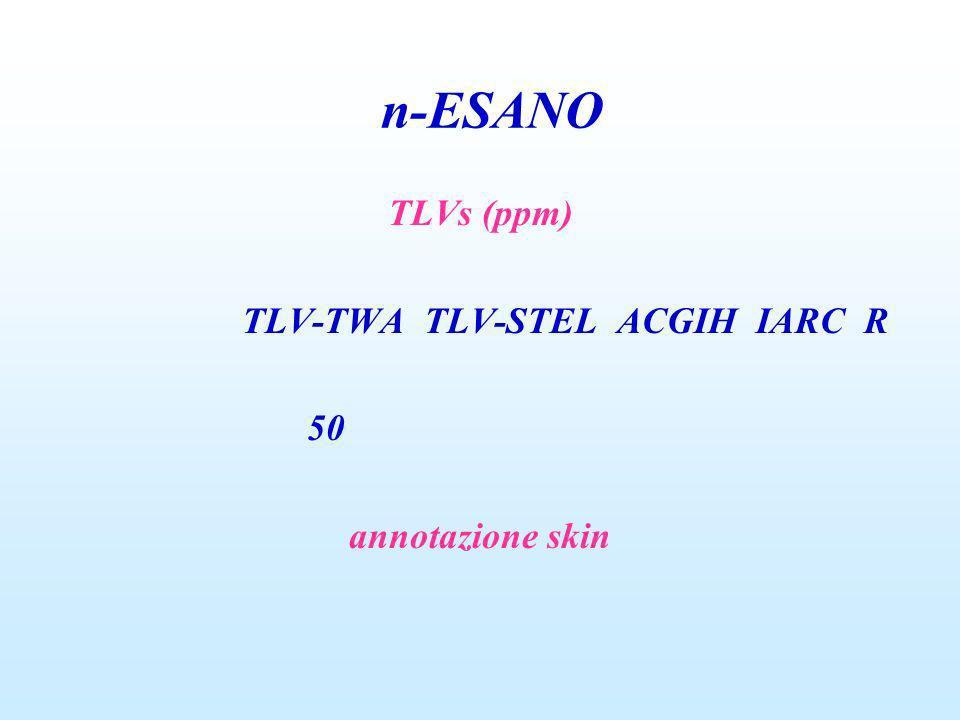 TLVs (ppm) TLV-TWA TLV-STEL ACGIH IARC R 50 annotazione skin n-ESANO
