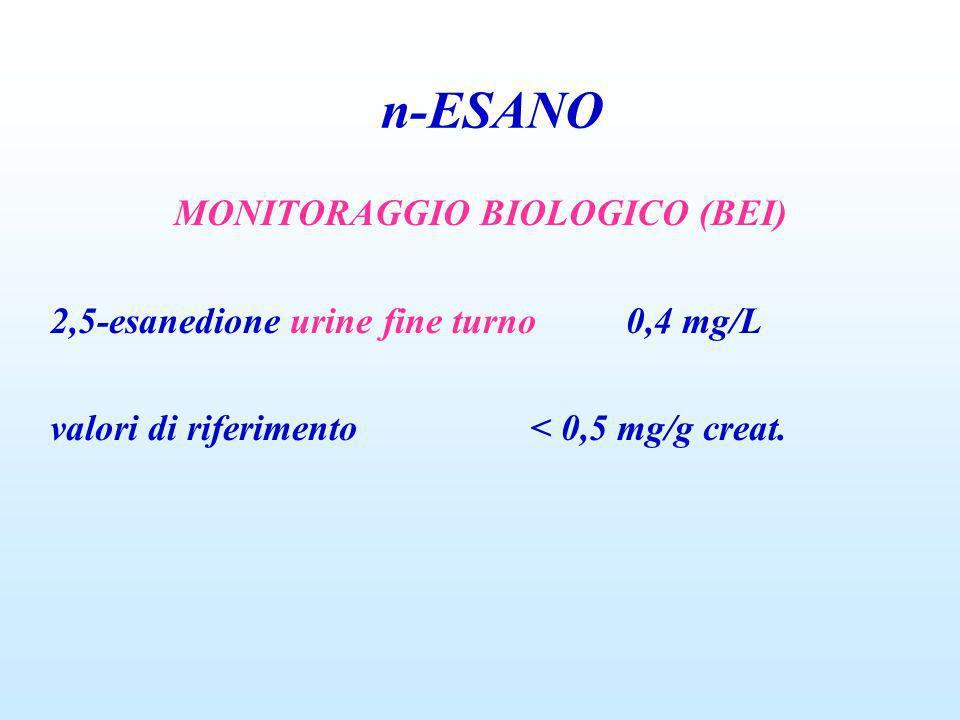 MONITORAGGIO BIOLOGICO (BEI) 2,5-esanedione urine fine turno0,4 mg/L valori di riferimento< 0,5 mg/g creat. n-ESANO