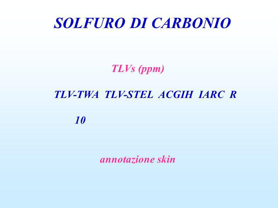 SOLFURO DI CARBONIO TLVs (ppm) TLV-TWA TLV-STEL ACGIH IARC R 10 annotazione skin