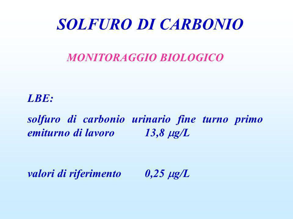 SOLFURO DI CARBONIO MONITORAGGIO BIOLOGICO LBE: solfuro di carbonio urinario fine turno primo emiturno di lavoro13,8 g/L valori di riferimento0,25 g/L