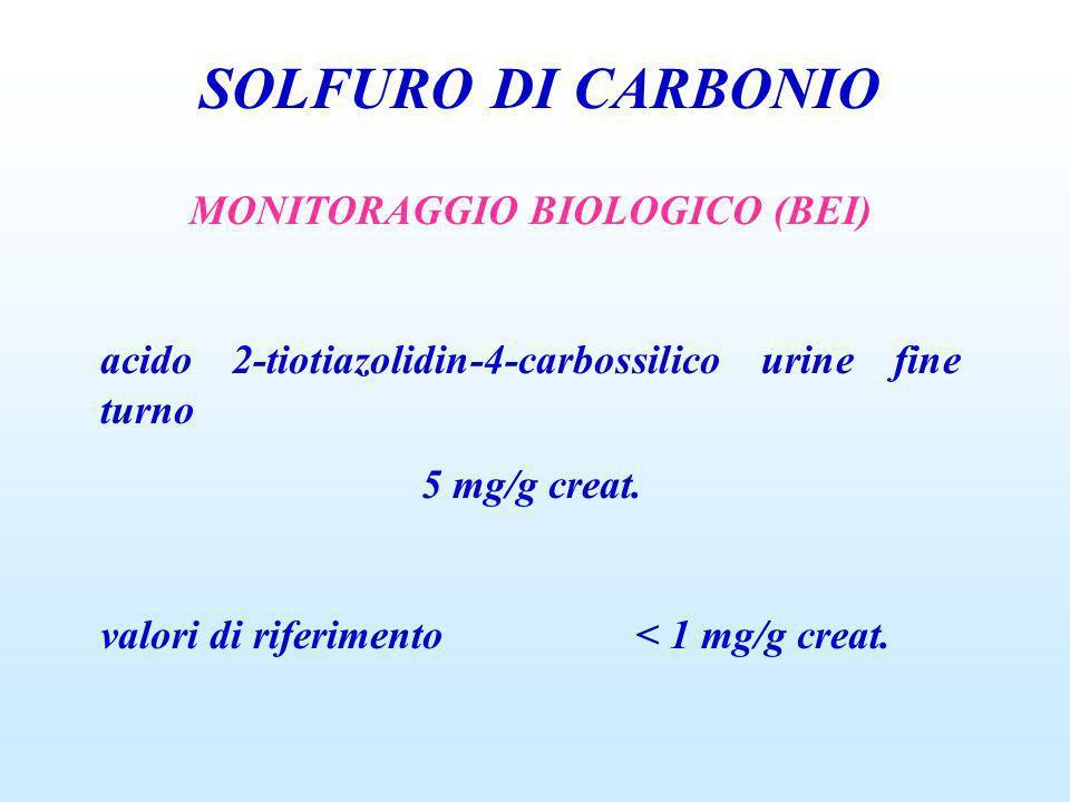 SOLFURO DI CARBONIO MONITORAGGIO BIOLOGICO (BEI) acido 2-tiotiazolidin-4-carbossilico urine fine turno 5 mg/g creat. valori di riferimento< 1 mg/g cre