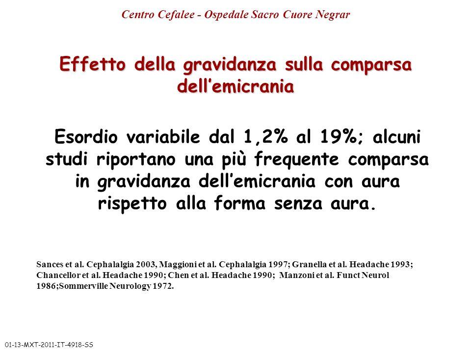 Centro Cefalee - Ospedale Sacro Cuore Negrar Effetto della gravidanza sulla comparsa dellemicrania Esordio variabile dal 1,2% al 19%; alcuni studi rip