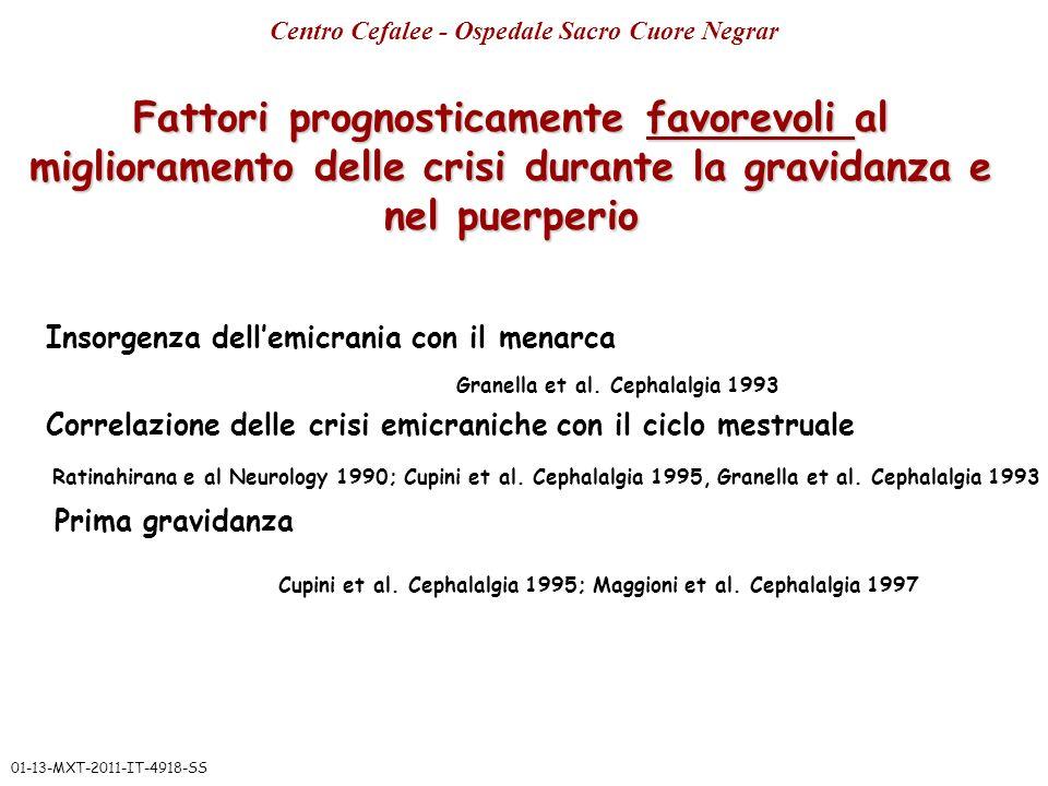 Centro Cefalee - Ospedale Sacro Cuore Negrar Fattori prognosticamente favorevoli al miglioramento delle crisi durante la gravidanza e nel puerperio Ra
