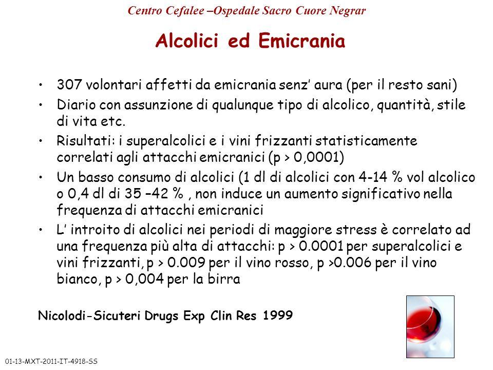 Alcolici ed Emicrania 307 volontari affetti da emicrania senz aura (per il resto sani) Diario con assunzione di qualunque tipo di alcolico, quantità,