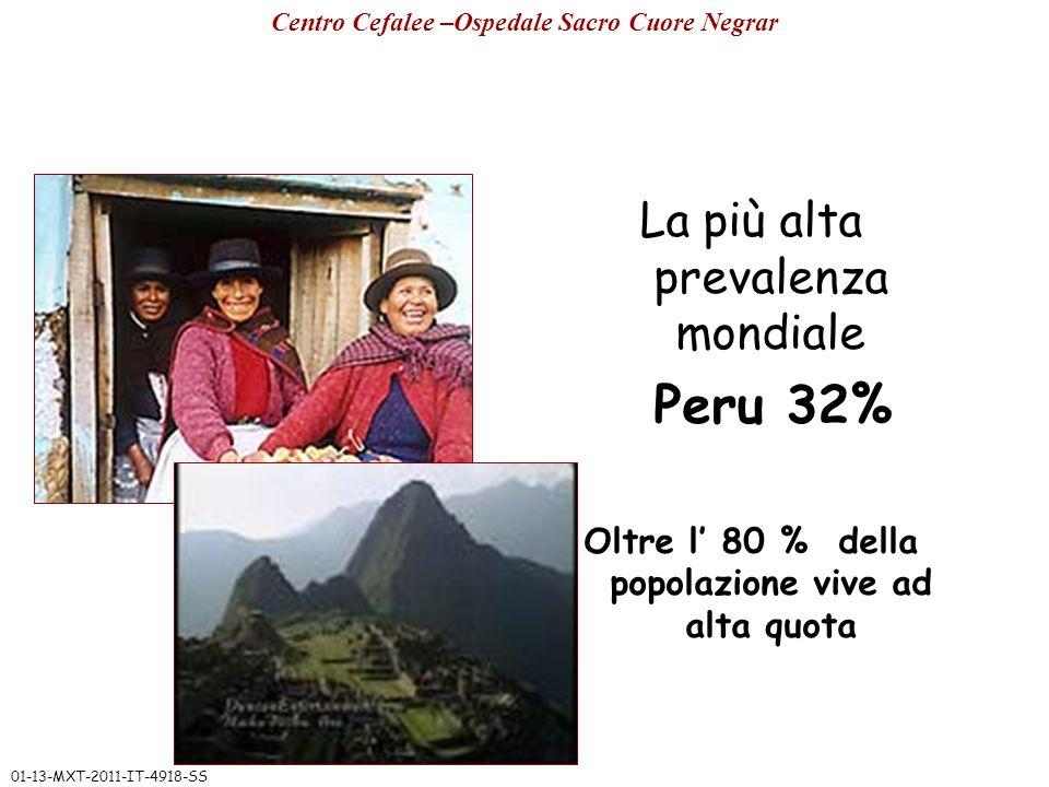 La più alta prevalenza mondiale Peru 32% Oltre l 80 % della popolazione vive ad alta quota Centro Cefalee –Ospedale Sacro Cuore Negrar 01-13-MXT-2011-