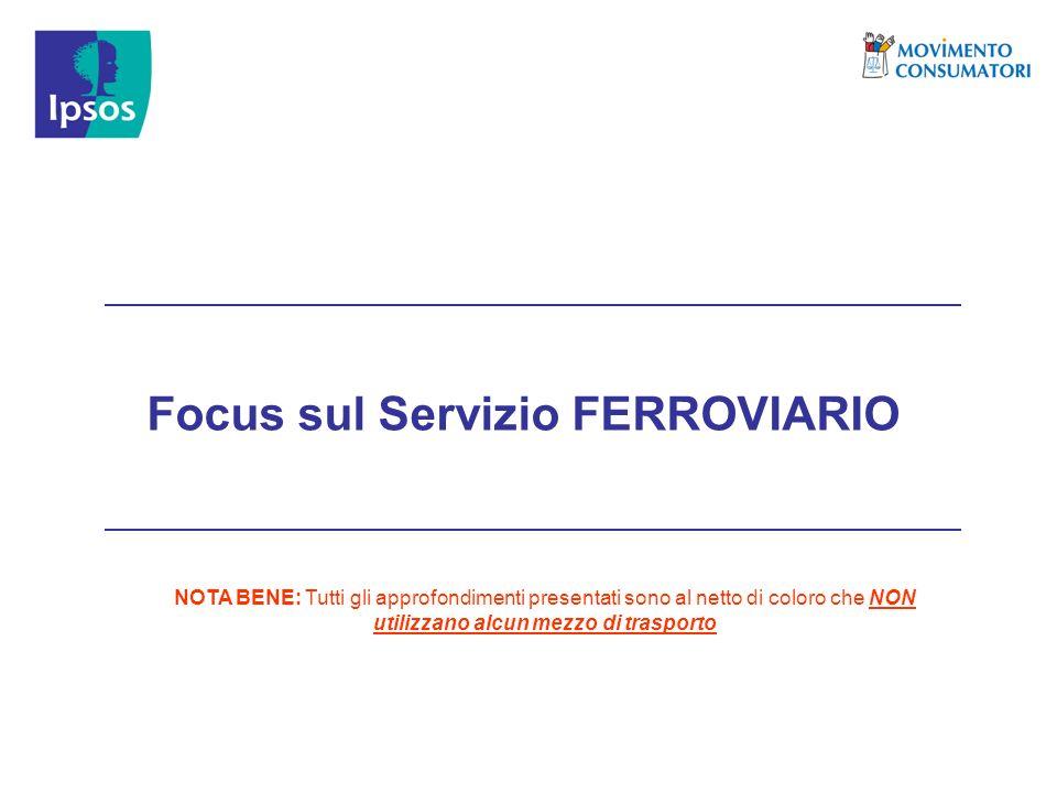 Focus sul Servizio FERROVIARIO NOTA BENE: Tutti gli approfondimenti presentati sono al netto di coloro che NON utilizzano alcun mezzo di trasporto