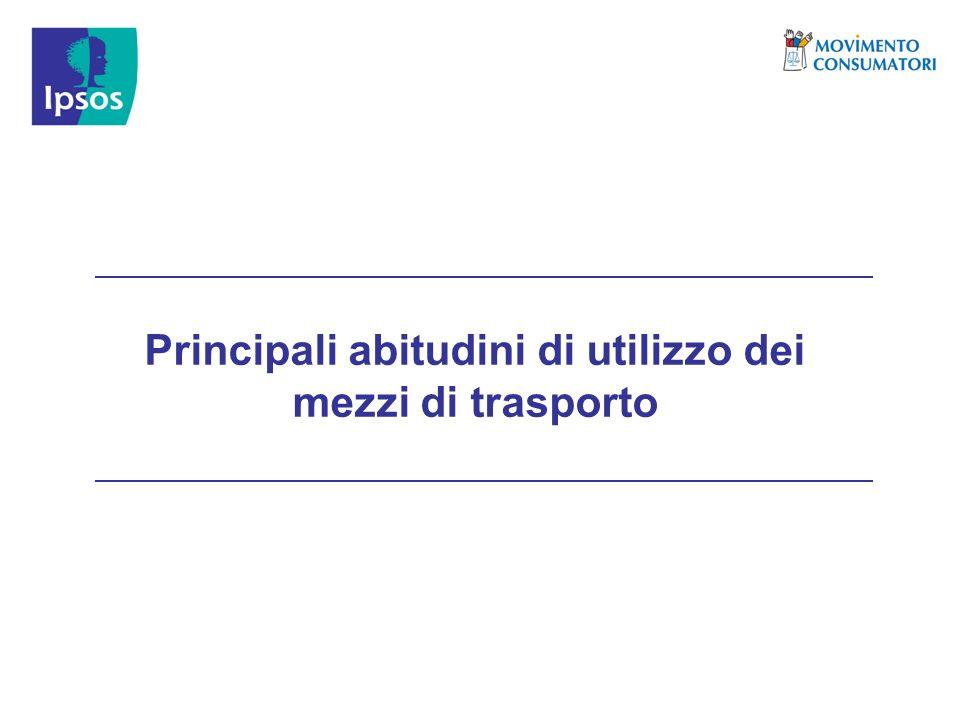 Principali abitudini di utilizzo dei mezzi di trasporto