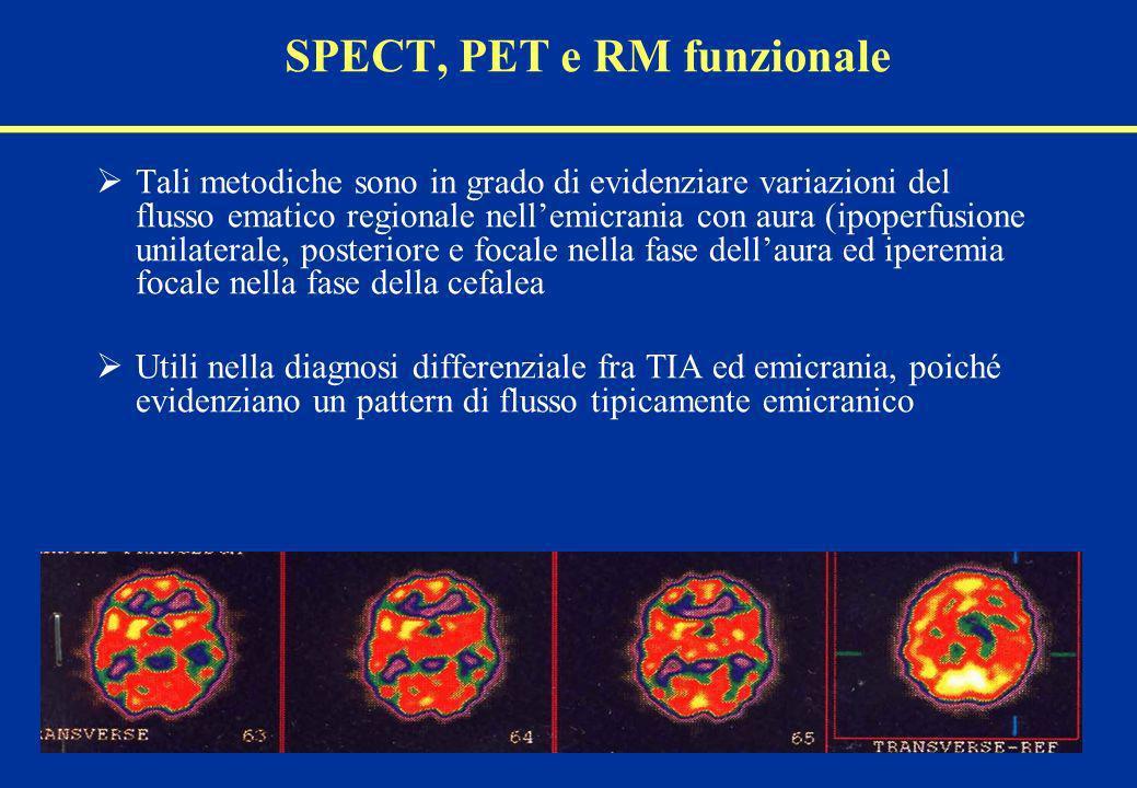 SPECT, PET e RM funzionale Tali metodiche sono in grado di evidenziare variazioni del flusso ematico regionale nellemicrania con aura (ipoperfusione u