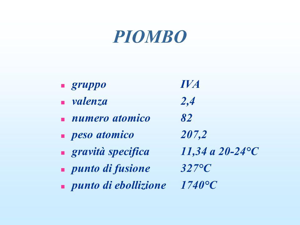 PIOMBO n gruppoIVA n valenza2,4 n numero atomico82 n peso atomico207,2 n gravità specifica11,34 a 20-24°C n punto di fusione327°C n punto di ebollizio