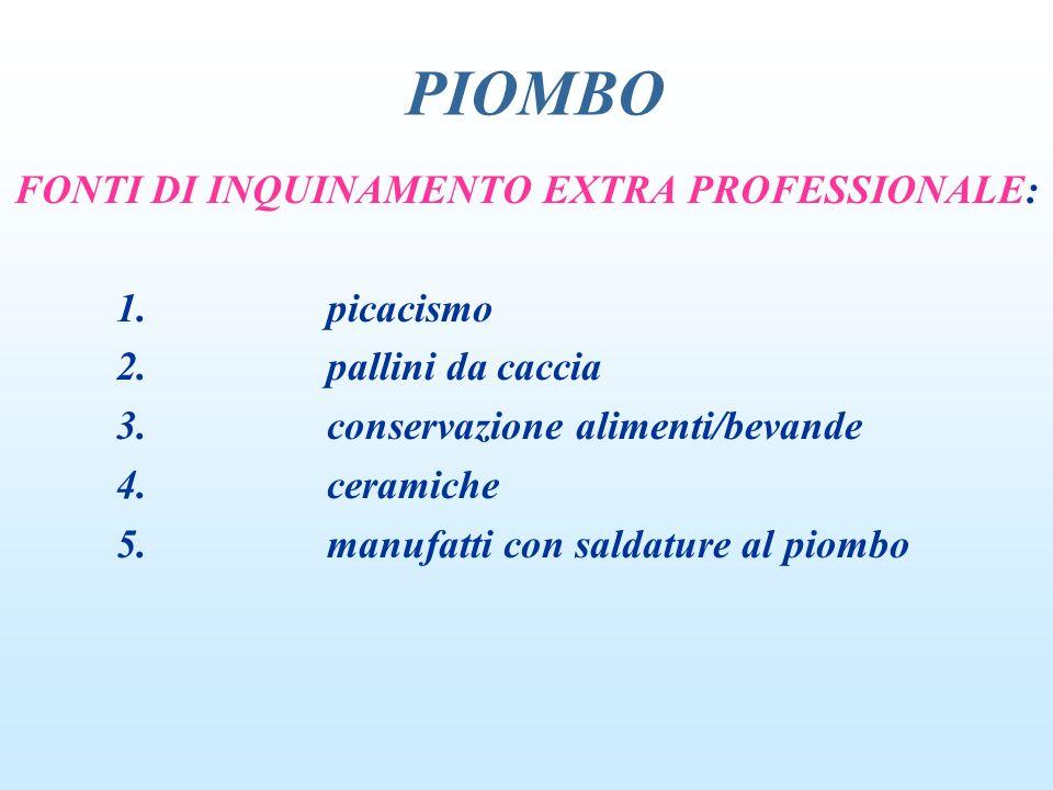 PIOMBO FONTI DI INQUINAMENTO EXTRA PROFESSIONALE: 1.picacismo 2.pallini da caccia 3.conservazione alimenti/bevande 4.ceramiche 5.manufatti con saldatu