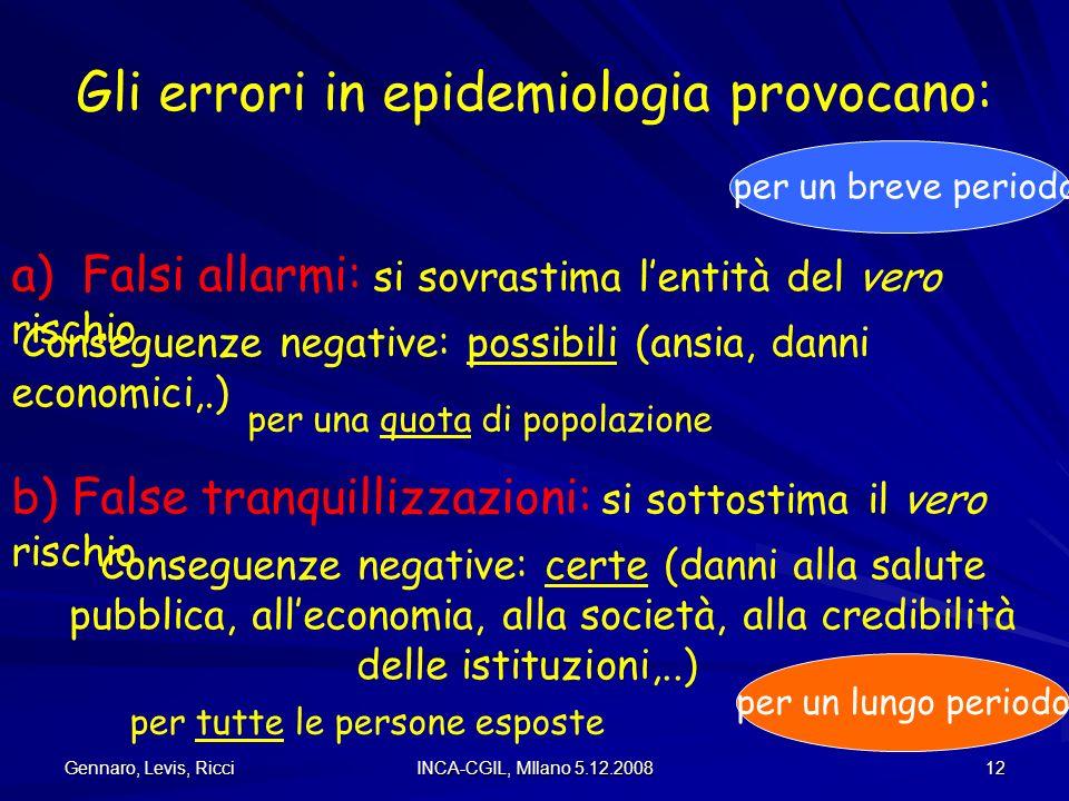 Gennaro, Levis, Ricci INCA-CGIL, MIlano 5.12.2008 12 a) Falsi allarmi: si sovrastima lentità del vero rischio Gli errori in epidemiologia provocano: b