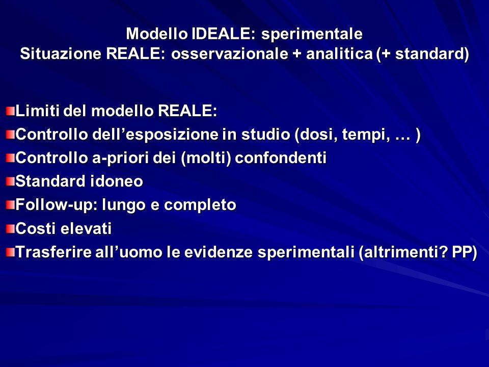 Modello IDEALE: sperimentale Situazione REALE: osservazionale + analitica (+ standard) Limiti del modello REALE: Controllo dellesposizione in studio (