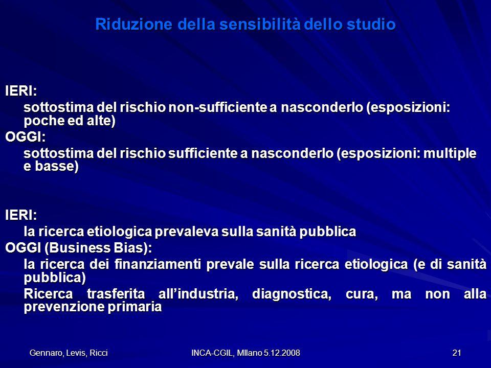 Gennaro, Levis, Ricci INCA-CGIL, MIlano 5.12.2008 21 Riduzione della sensibilità dello studio IERI: sottostima del rischio non-sufficiente a nasconder
