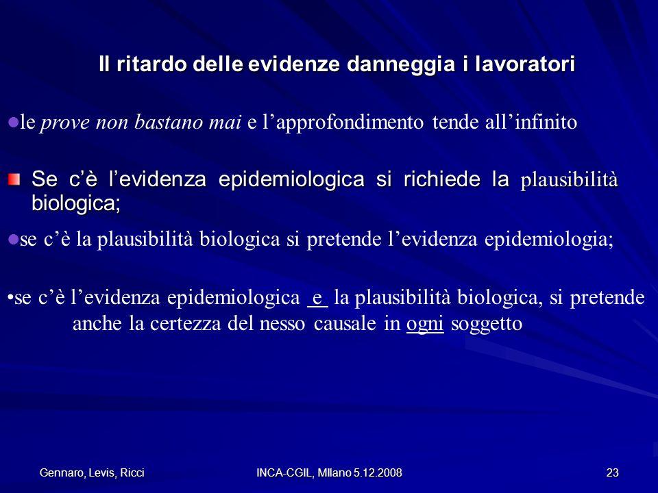 Gennaro, Levis, Ricci INCA-CGIL, MIlano 5.12.2008 23 Il ritardo delle evidenze danneggia i lavoratori Se cè levidenza epidemiologica si richiede la pl
