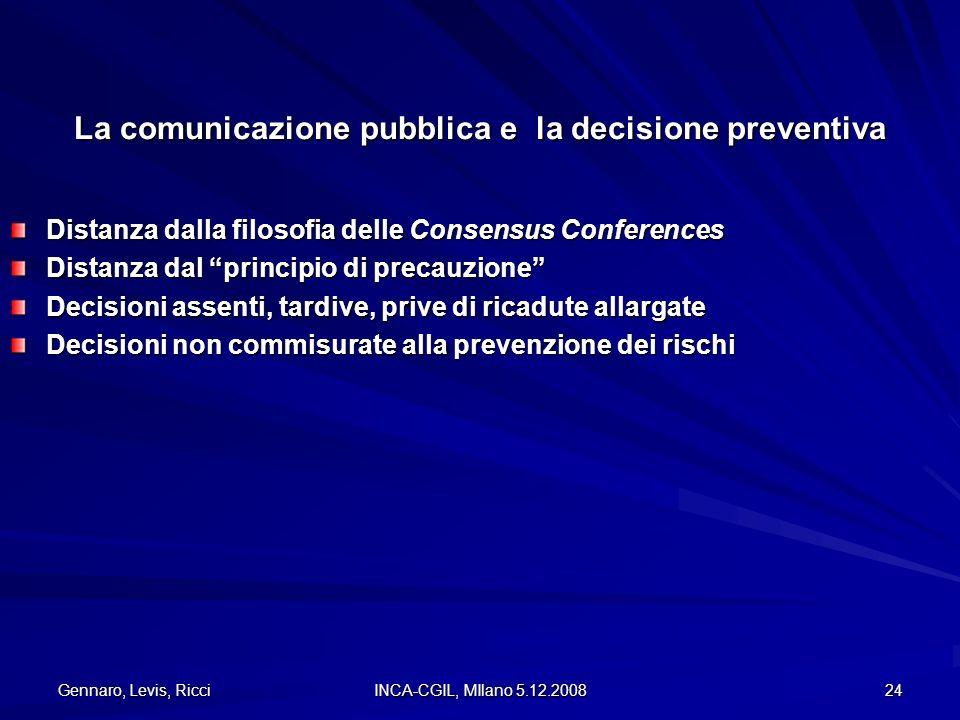 Gennaro, Levis, Ricci INCA-CGIL, MIlano 5.12.2008 24 La comunicazione pubblica e la decisione preventiva Distanza dalla filosofia delle Consensus Conf