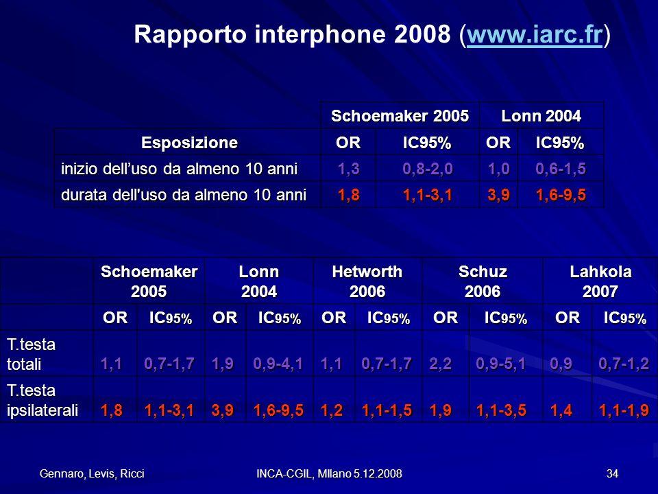 Gennaro, Levis, Ricci INCA-CGIL, MIlano 5.12.2008 34 Schoemaker 2005 Lonn2004 Hetworth 2006 Schuz2006Lahkola2007 OR IC 95% OR OR OR OR T.testa totali