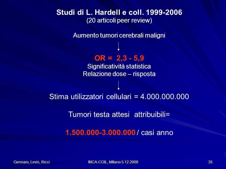 Gennaro, Levis, Ricci INCA-CGIL, MIlano 5.12.2008 35 Studi di L. Hardell e coll. 1999-2006 (20 articoli peer review) Aumento tumori cerebrali maligni