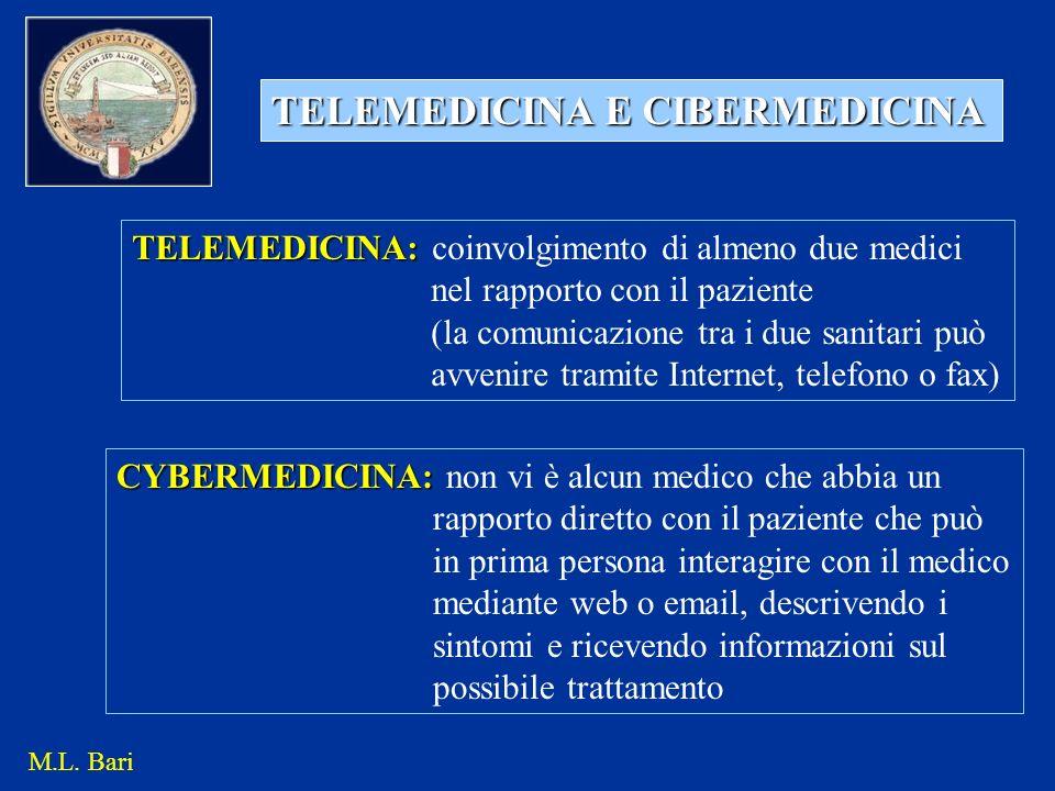 TELEMEDICINA E CIBERMEDICINA TELEMEDICINA: TELEMEDICINA: coinvolgimento di almeno due medici nel rapporto con il paziente (la comunicazione tra i due
