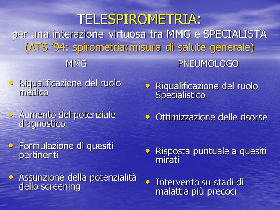 TELESPIROMETRIA: per una interazione virtuosa tra MMG e SPECIALISTA (ATS 94: spirometria:misura di salute generale) MMG Riqualificazione del ruolo med