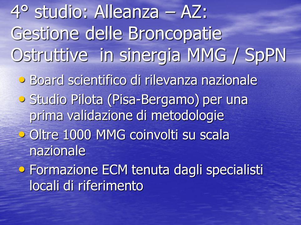 4° studio: Alleanza – AZ: Gestione delle Broncopatie Ostruttive in sinergia MMG / SpPN Board scientifico di rilevanza nazionale Board scientifico di r