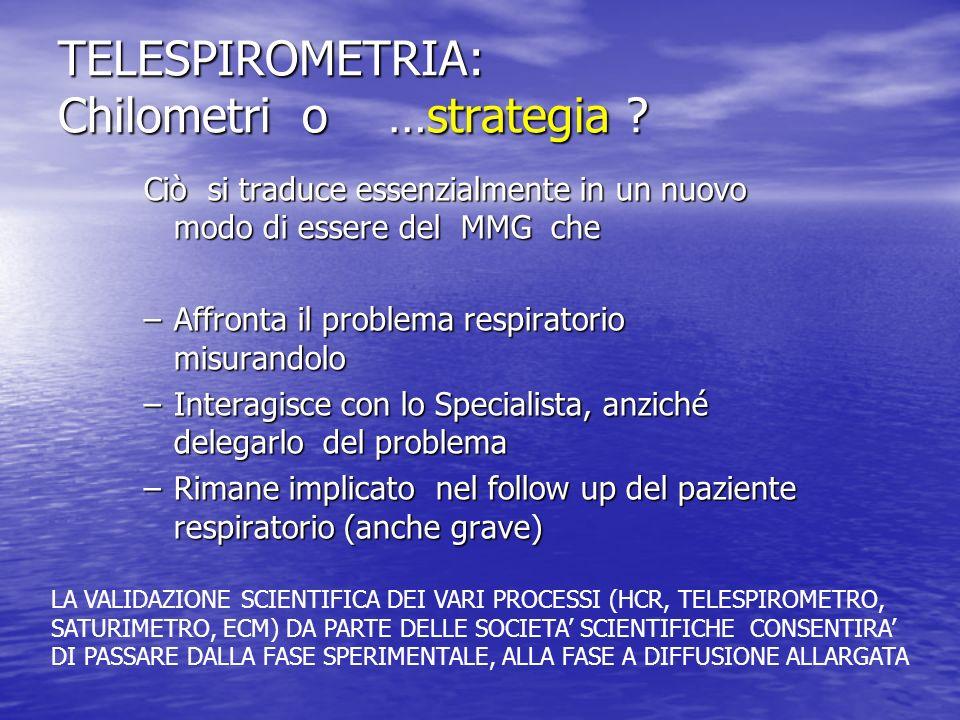 TELESPIROMETRIA: Chilometri o …strategia ? Ciò si traduce essenzialmente in un nuovo modo di essere del MMG che –Affronta il problema respiratorio mis