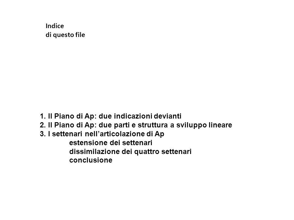 Indice di questo file 1.Il Piano di Ap: due indicazioni devianti 2.