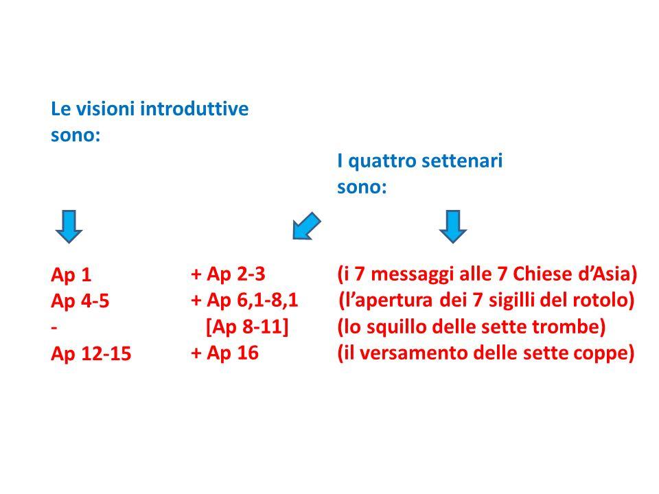 I quattro settenari sono: + Ap 2-3 (i 7 messaggi alle 7 Chiese dAsia) + Ap 6,1-8,1 (lapertura dei 7 sigilli del rotolo) [Ap 8-11] (lo squillo delle sette trombe) + Ap 16 (il versamento delle sette coppe) Le visioni introduttive sono: Ap 1 Ap 4-5 - Ap 12-15