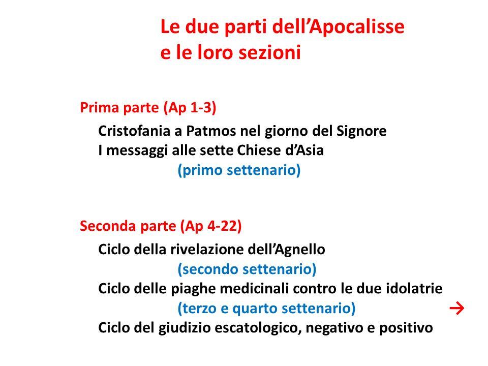 Prima parte (Ap 1-3) Cristofania a Patmos nel giorno del Signore I messaggi alle sette Chiese dAsia (primo settenario) Seconda parte (Ap 4-22) Ciclo d
