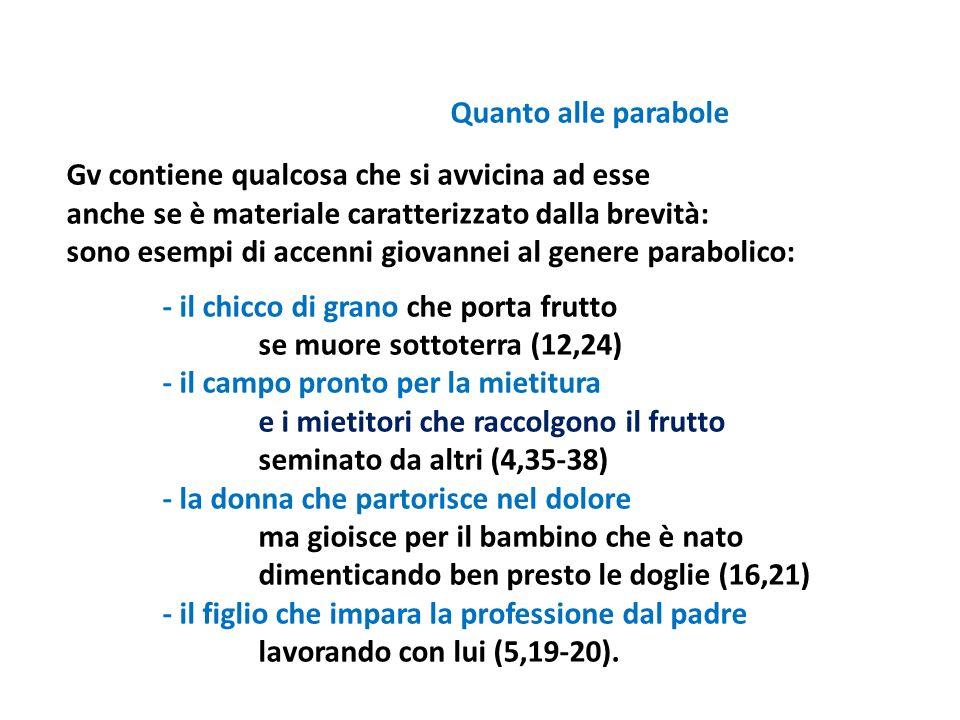 Quanto alle parabole Gv contiene qualcosa che si avvicina ad esse anche se è materiale caratterizzato dalla brevità: sono esempi di accenni giovannei