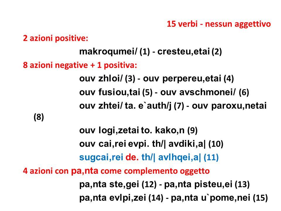 due azioni positive: makroqumei/ (1) = risponde allostilità con grandezza ( ma,kro -) danimo (- qumo,j ) cresteu,etai (2)= prende liniziativa per offrire il bene ( crhsto,j = ciò che è utile e buono) otto azioni negative + 1 positiva: ouv zhloi/ (3)= non ha lo zelo - la gelosia (= linvidia) ouv perpereu,etai (4)= cf.