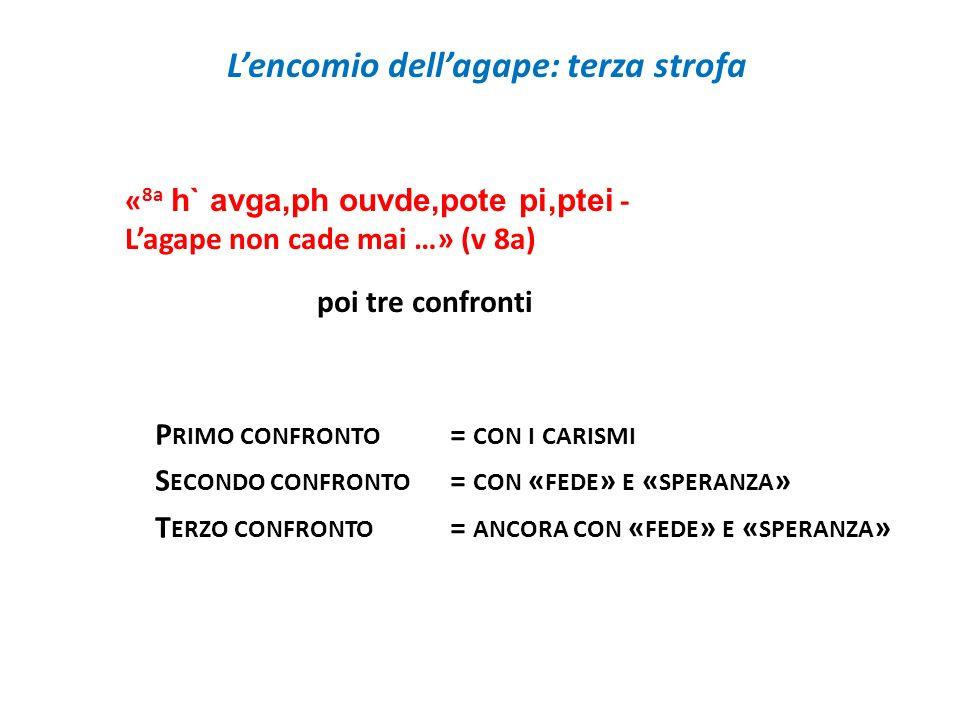 Lencomio dellagape: terza strofa « 8a h` avga,ph ouvde,pote pi,ptei - Lagape non cade mai …» (v 8a) poi tre confronti P RIMO CONFRONTO = CON I CARISMI