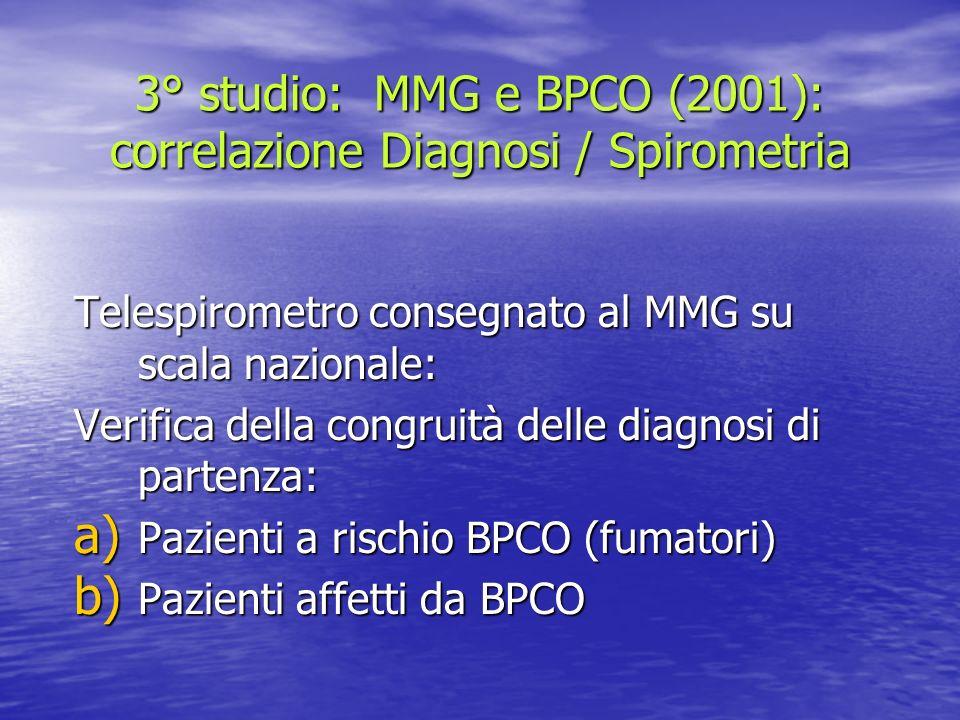 3° studio: MMG e BPCO (2001): correlazione Diagnosi / Spirometria Telespirometro consegnato al MMG su scala nazionale: Verifica della congruità delle