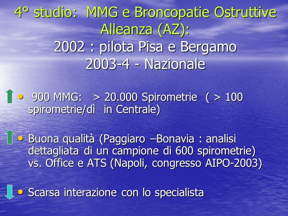 4° studio: MMG e Broncopatie Ostruttive Alleanza (AZ): 2002 : pilota Pisa e Bergamo 2003-4 - Nazionale 900 MMG: > 20.000 Spirometrie ( > 100 spirometr