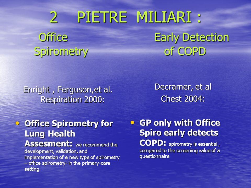 2 PIETRE MILIARI : Office Early Detection Spirometry of COPD 2 PIETRE MILIARI : Office Early Detection Spirometry of COPD Enright, Ferguson,et al. Res