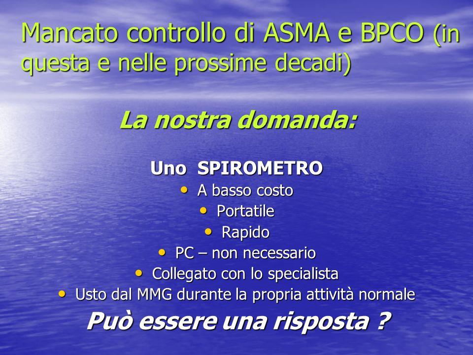 Mancato controllo di ASMA e BPCO (in questa e nelle prossime decadi) La nostra domanda: Uno SPIROMETRO A basso costo A basso costo Portatile Portatile