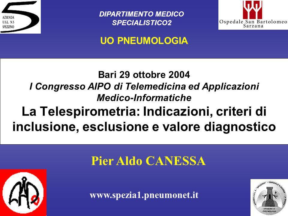 RICERCA SU MEDLINE telespirometry: 2 voci telemedicine [MeSH] AND spirometry [MeSH] : 9 voci Non ci sono evidenze: un campo da studiare