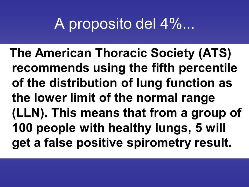 A proposito del 4%... The American Thoracic Society (ATS) recommends using the fifth percentile of the distribution of lung function as the lower limi