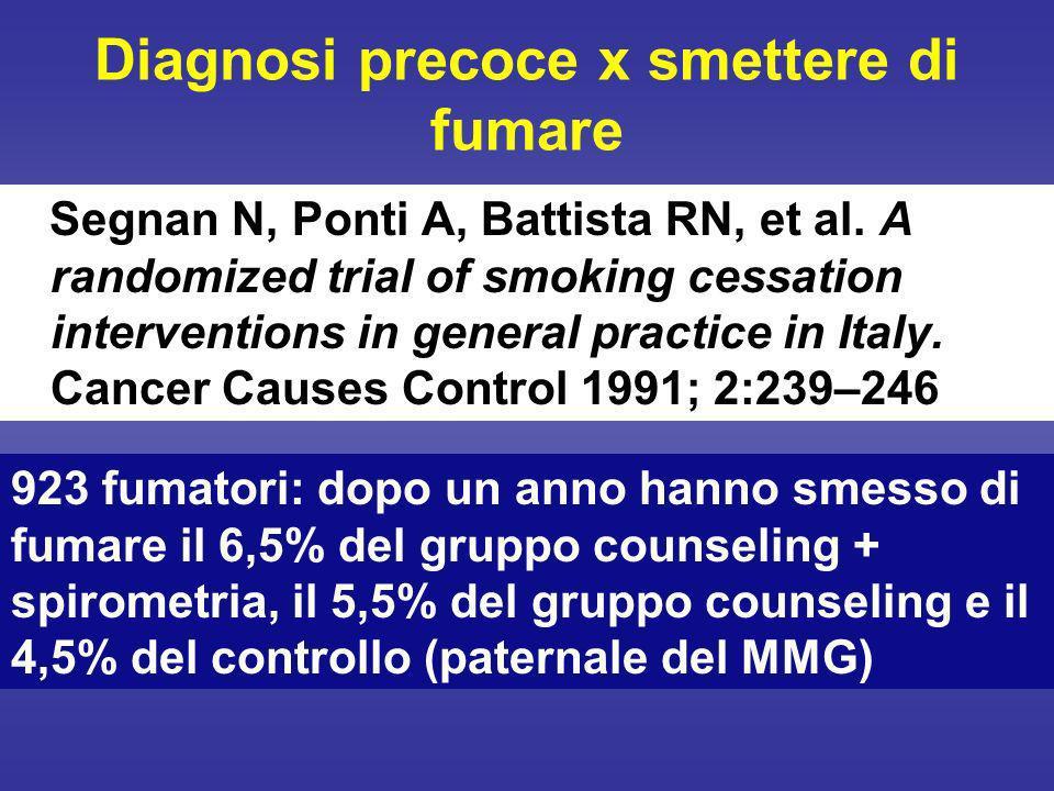 Diagnosi precoce x smettere di fumare Segnan N, Ponti A, Battista RN, et al.