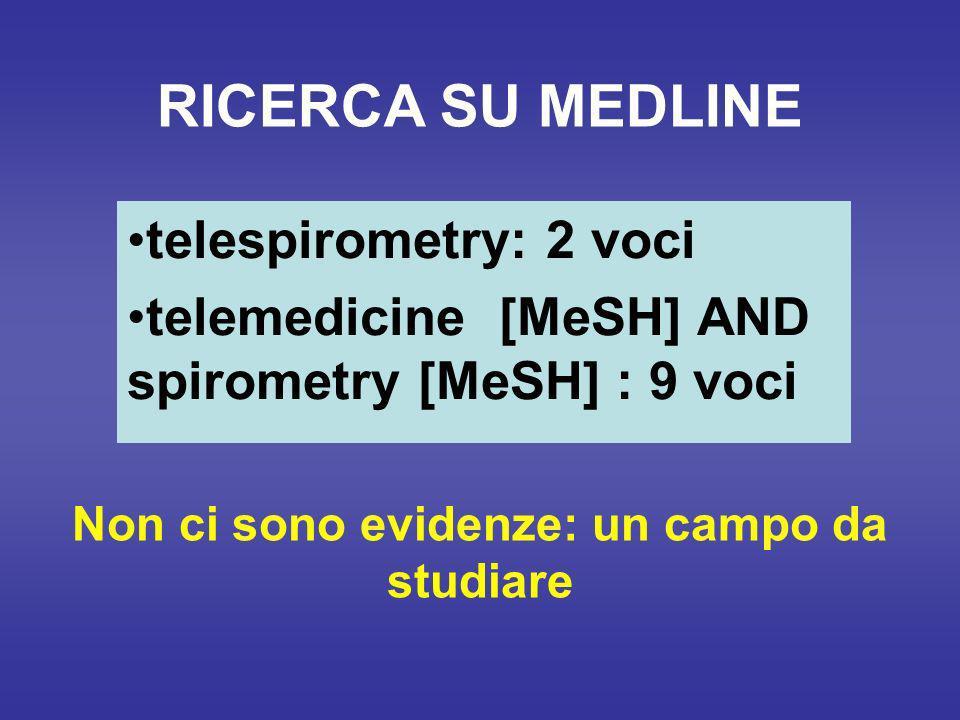 TELESPIROMETRIA MMG: precoce diagnosi di deficit ostruttivo (?) e di BPCO (D) MMG + Centro Pneumologico: veloce diagnosi di asma (?) Paz con ASMA da monitorare + Centro Pneumologico (?)