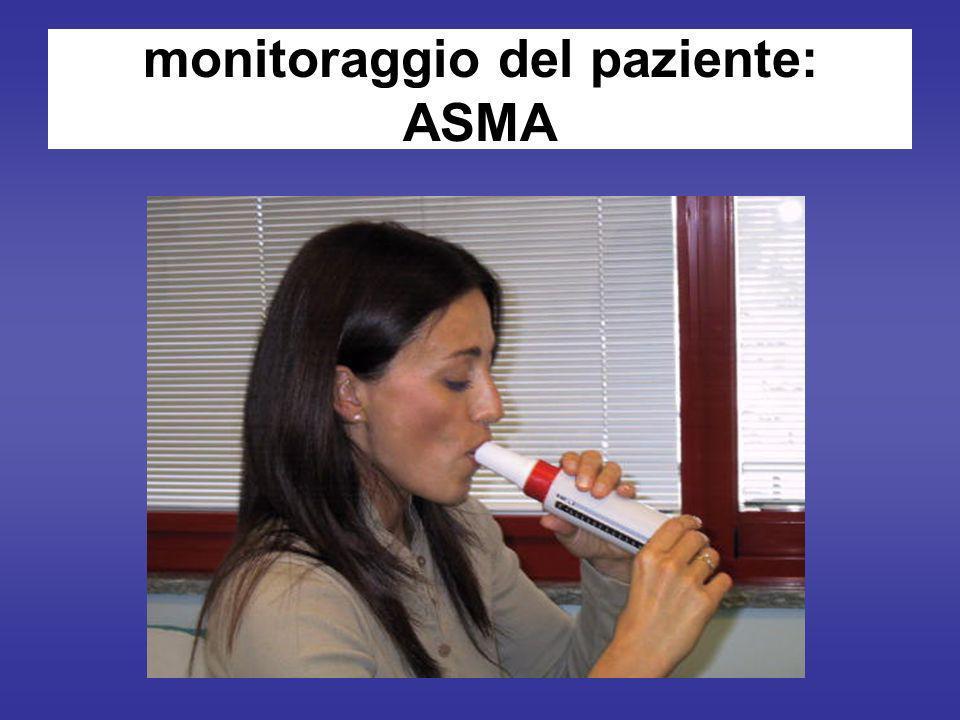 monitoraggio del paziente: ASMA
