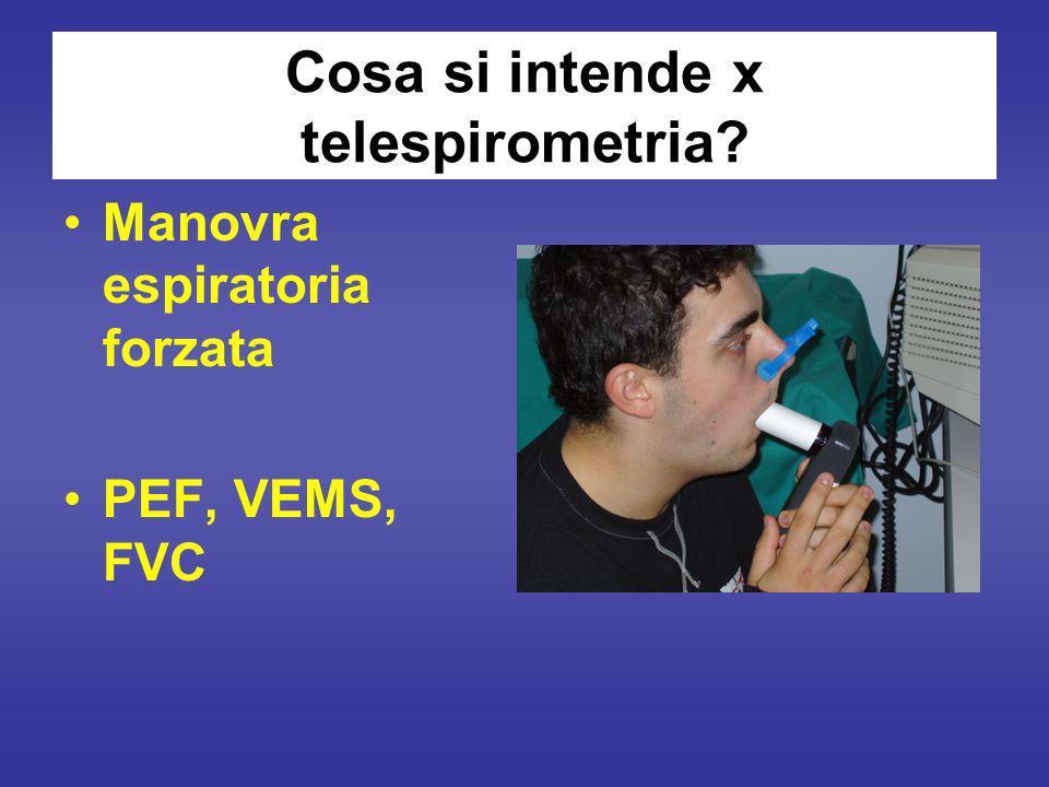 Cosa si intende x telespirometria Manovra espiratoria forzata PEF, VEMS, FVC