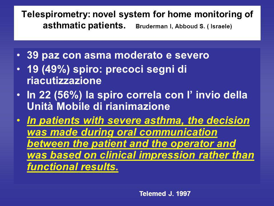 Telespirometry: novel system for home monitoring of asthmatic patients.