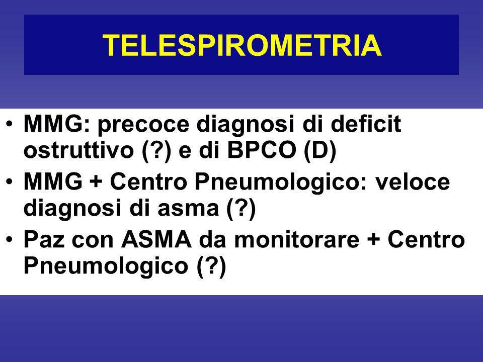 TELESPIROMETRIA MMG: precoce diagnosi di deficit ostruttivo ( ) e di BPCO (D) MMG + Centro Pneumologico: veloce diagnosi di asma ( ) Paz con ASMA da monitorare + Centro Pneumologico ( )