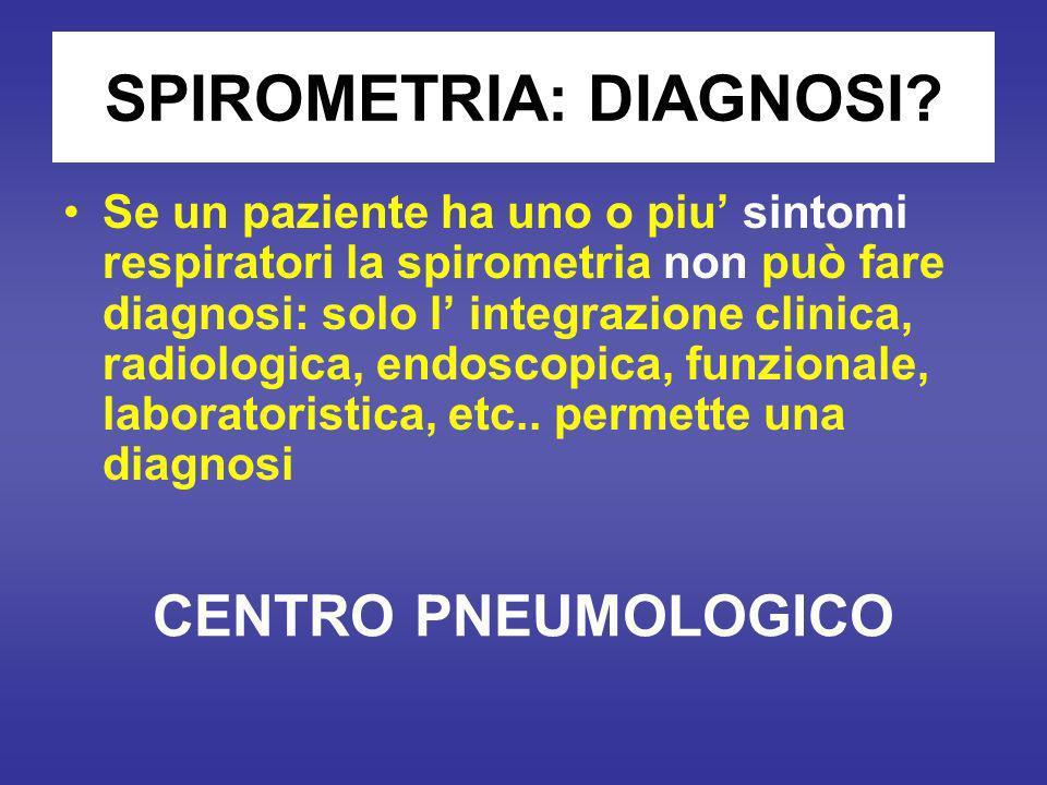 SPIROMETRIA: DIAGNOSI.
