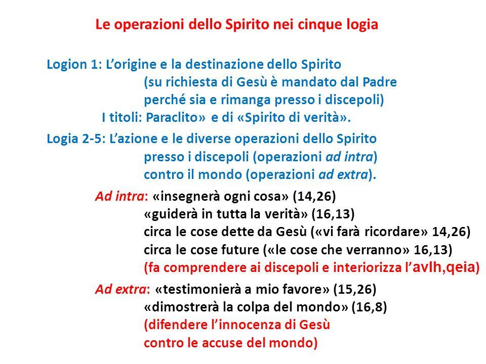 Le operazioni dello Spirito nei cinque logia Logion 1: Lorigine e la destinazione dello Spirito (su richiesta di Gesù è mandato dal Padre perché sia e